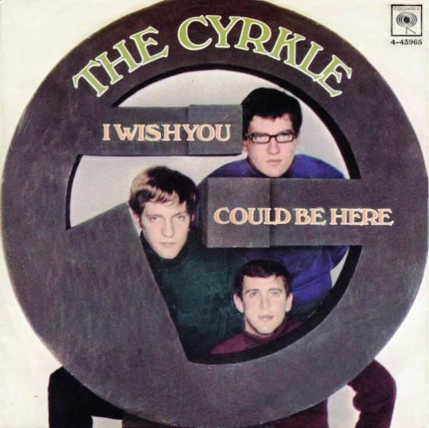 Cyrkle - Visit